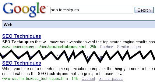 SEO-Technique Google Result