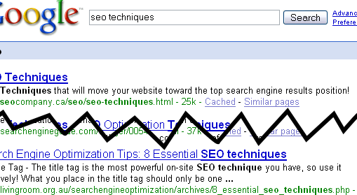 SEO Technique Google Result